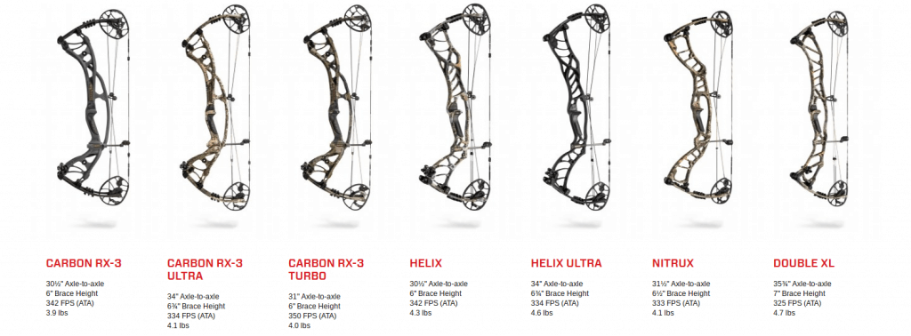 Hoyt vs  Mathews Bows: 12 Pros and Cons to Help You Decide